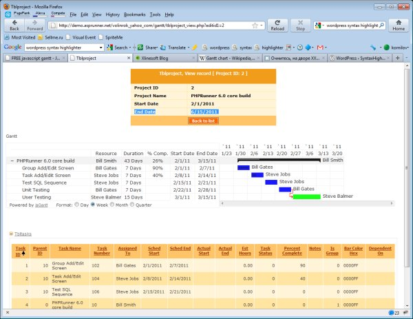 Sample GANTT chart in PHPRunner